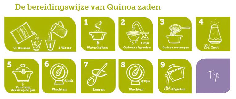 bereiding quinoa